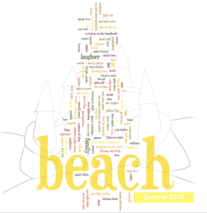 Summer Beach Wordle, 2013