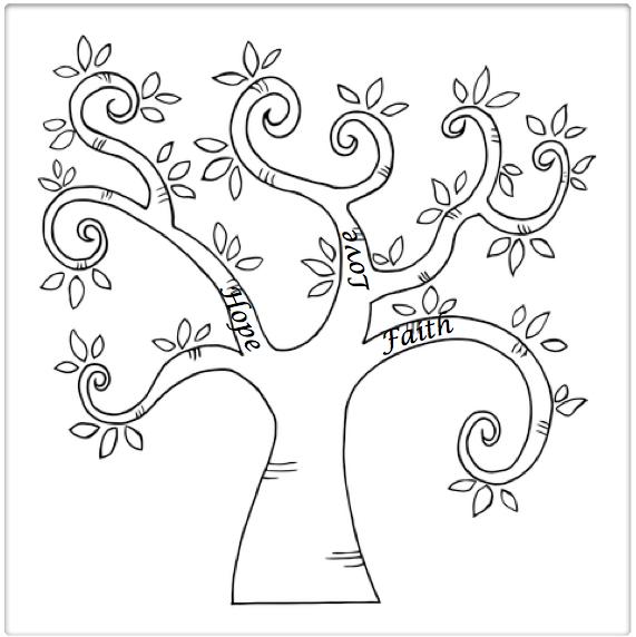 Blog Tree:Faith, Hope and Love